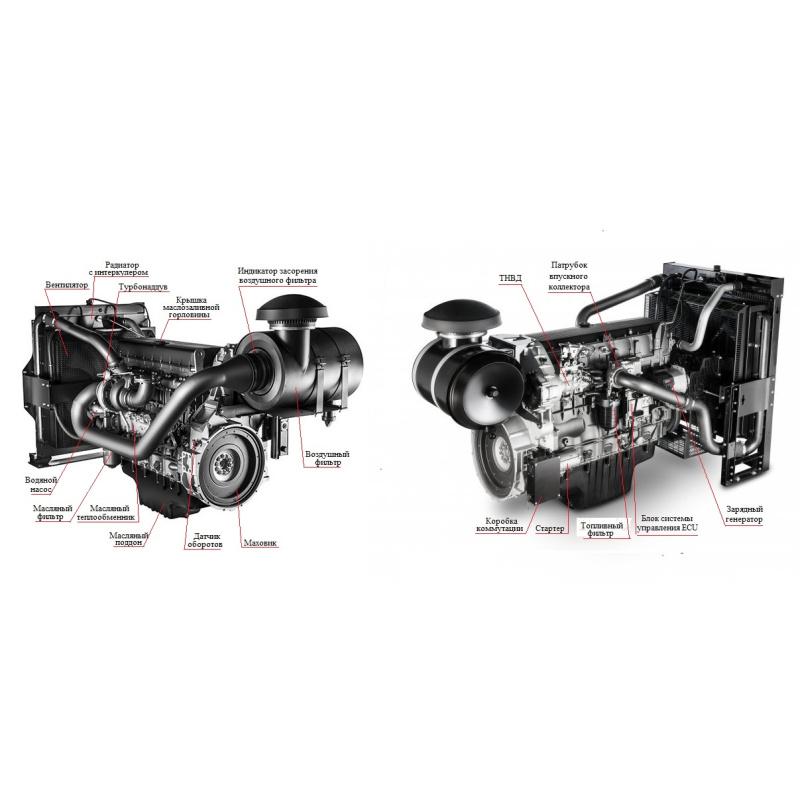 Дизельный генератор ТСС АД-440С-Т400-1РМ20 (мощностью 440 кВт)